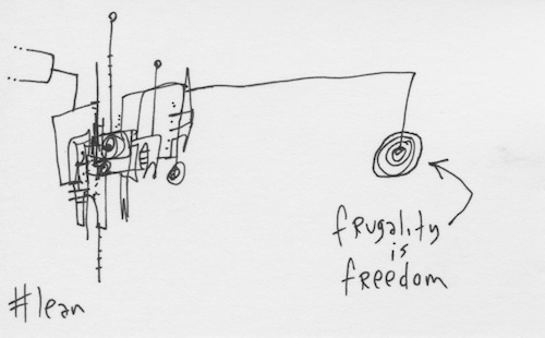 frugality is freedom