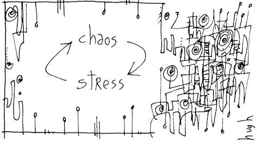 Chaos stress
