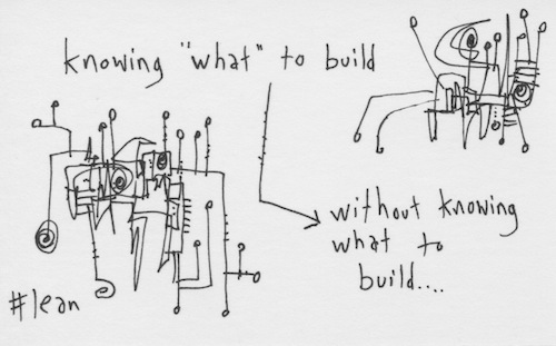 Knowing what to build