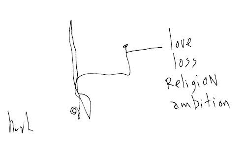 Love loss religion ambition