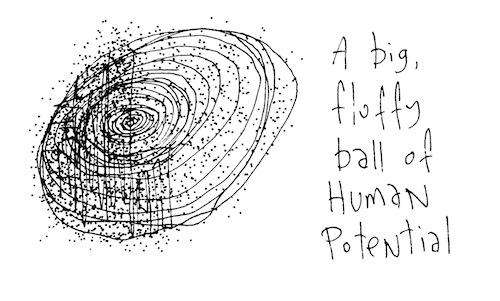 Ball of human potential