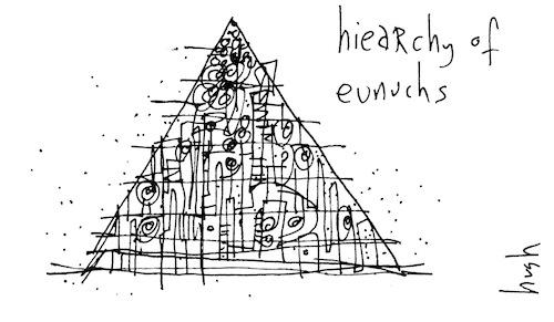 Hiearchy of eunuchs