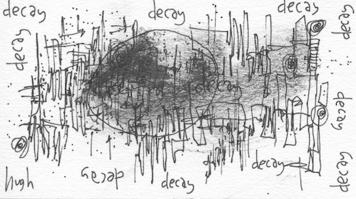 Decay decay decay