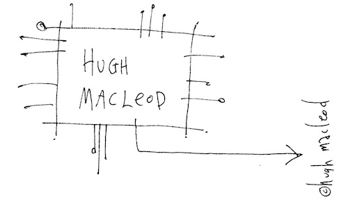 Hugh Macleod