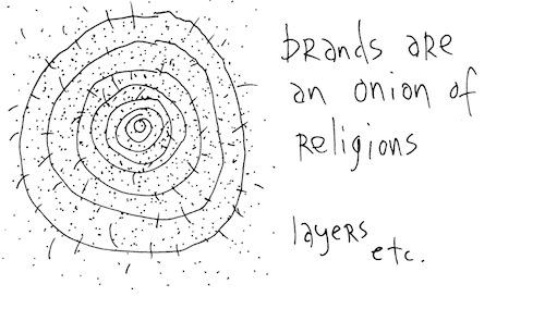 Onion of religions