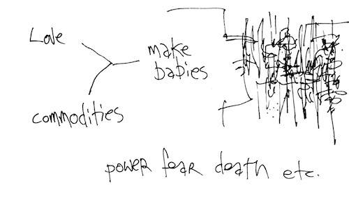 Power fear death