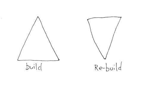 Build re-build