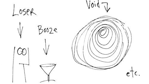 Loser booze void