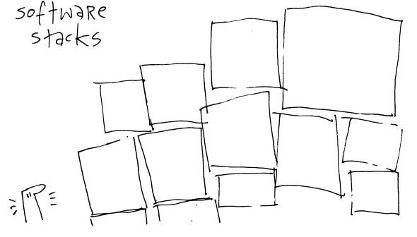 Software stacks