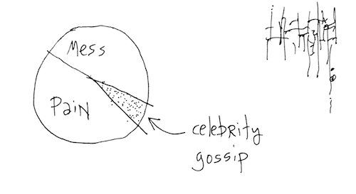 Mess pain celebrity gossip