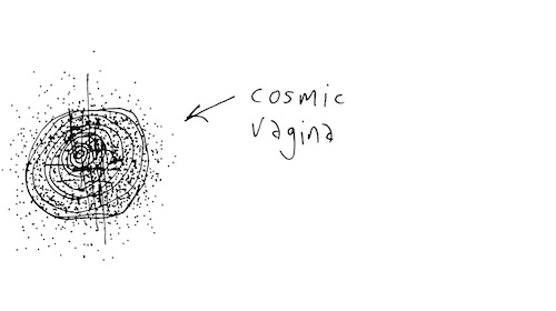 Cosmic vagina