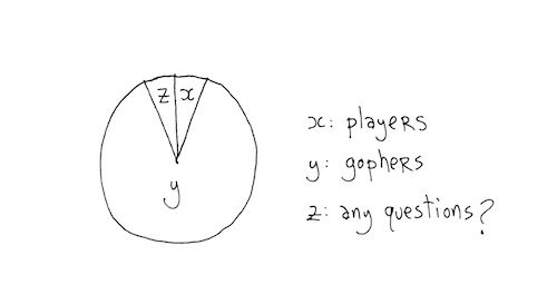 Players gophers any questions