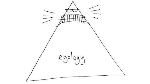 Egology