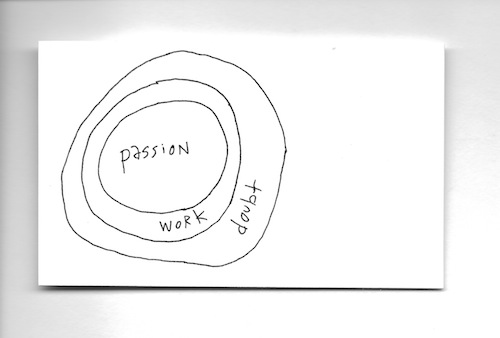 02passion-work-doubt_07_13